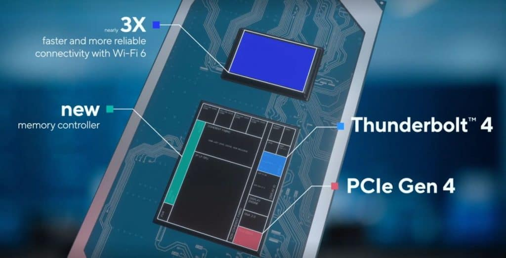 11th gen 'Rocket Lake' CPU comes